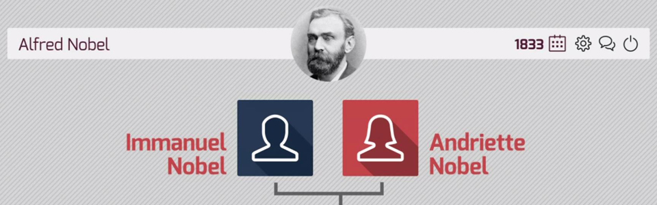 Alfred Nobel (2014) - Who was this man who revolutionized armament technology, yet had an ambivalent relationship to war?