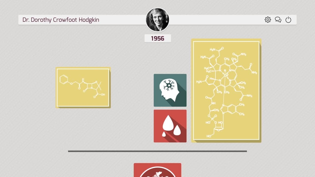 Dorothy Crowfoot Hodgkin (2019) - Learn more about the 1964 Nobel Laureate in Chemistry Dorothy Crowfoot Hodgkin. She was the Grande Dame of x-ray crystallography and advocated with the Pugwash movement for peace and disarmament.
