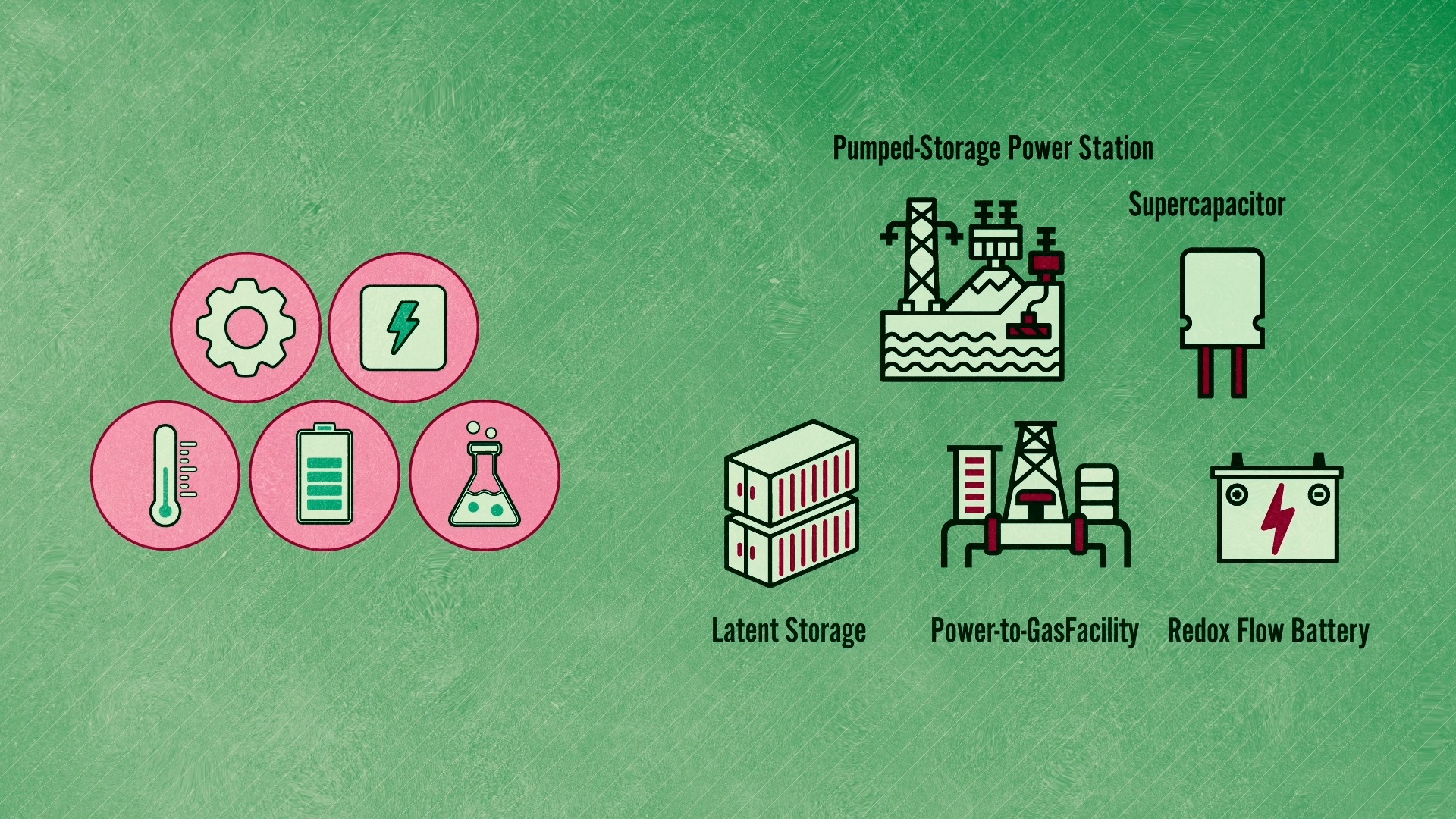 Energy III - Innovative Energy Storage Solutions (2020) - Chapter III of the Mini Lecture series on the topic of energy provides an overview of different forms of energy storage technologies.
