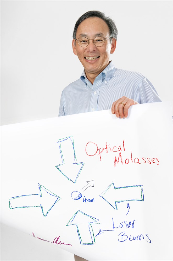 Steven Chu's Sketch of Science