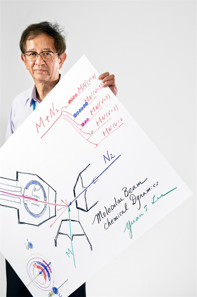 Yuan Tseh Lee's Sketch of Science