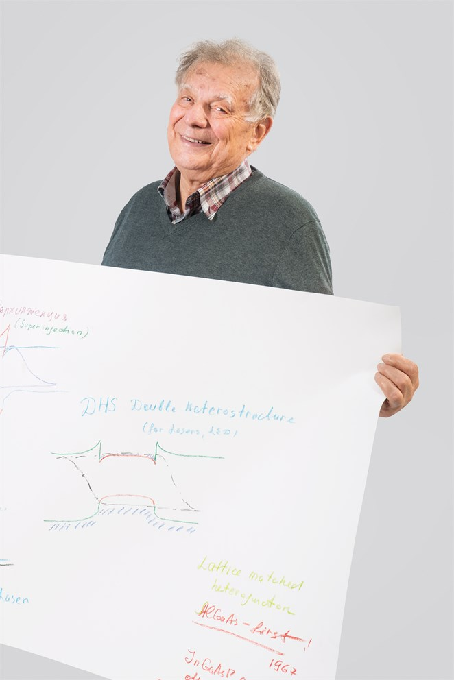 "Zhores Alferov with his ""Sketch of Science"""