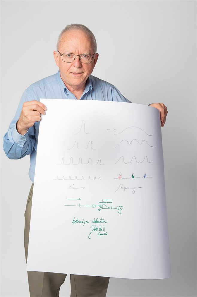 "John Hall with his ""Sketch of Science"""