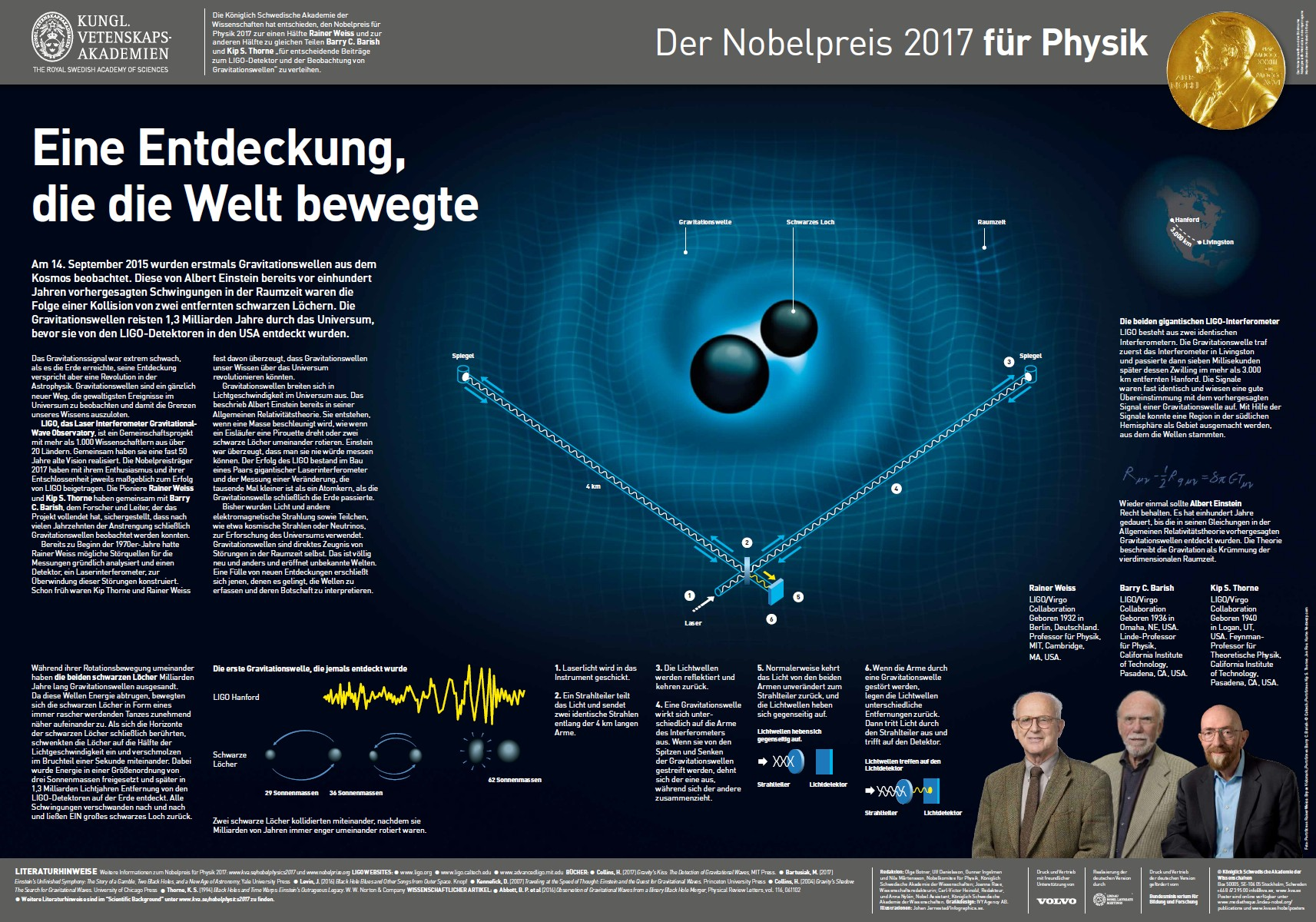 Nobel Poster Physik