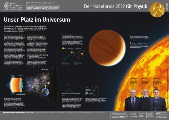 Nobel Poster Physik 2019